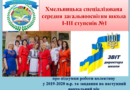 Звіт директора школи про підсумки роботи колективу у 2019-2020 н.р. та завдання на наступний навчальний рік